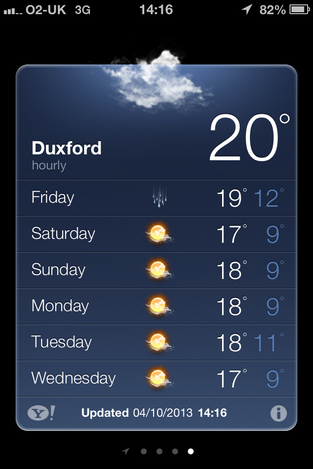 The Weather looks good!